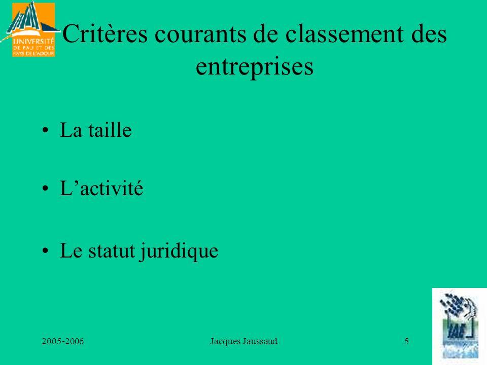 Critères courants de classement des entreprises