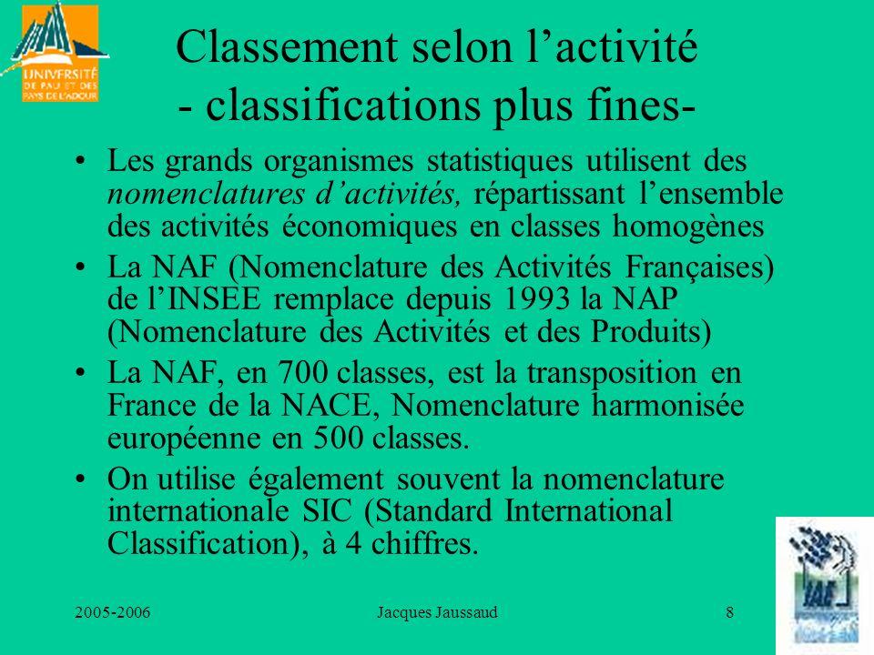 Classement selon l'activité - classifications plus fines-