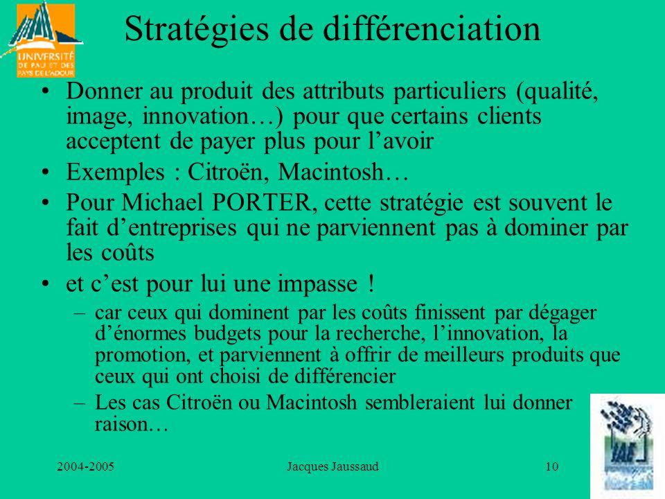 Stratégies de différenciation