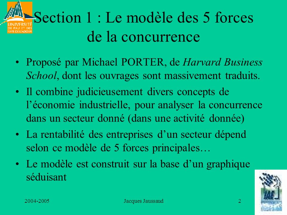 Section 1 : Le modèle des 5 forces de la concurrence