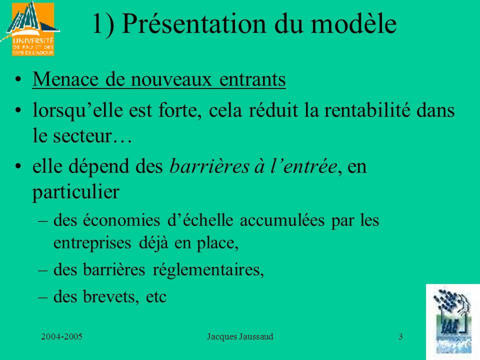 1) Présentation du modèle
