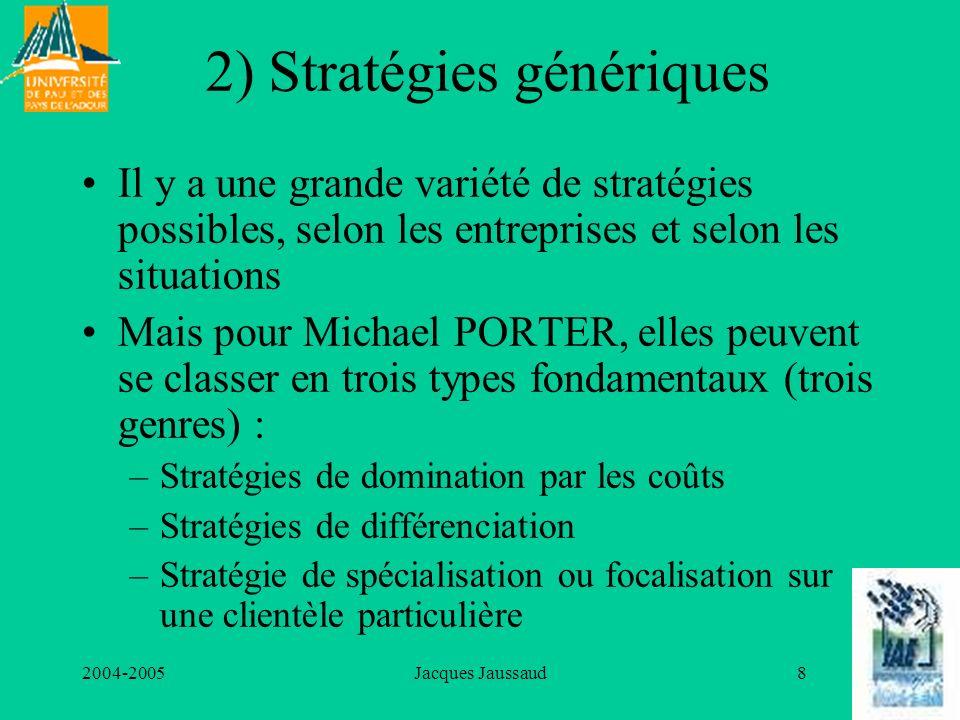 2) Stratégies génériques