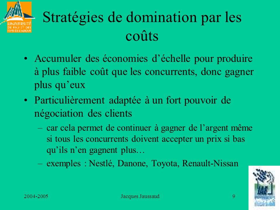 Stratégies de domination par les coûts