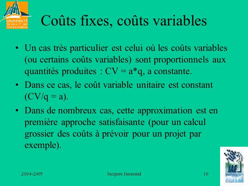 Coûts fixes, coûts variables
