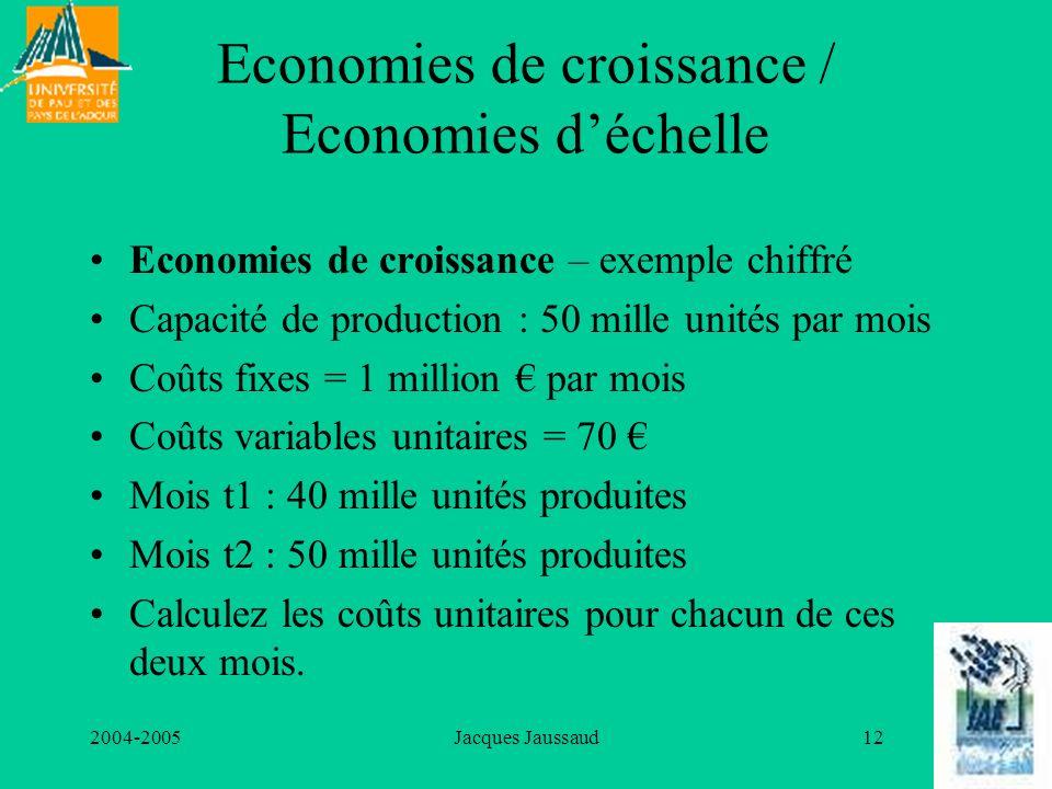 Economies de croissance / Economies d'échelle