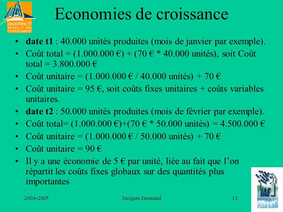 Economies de croissance