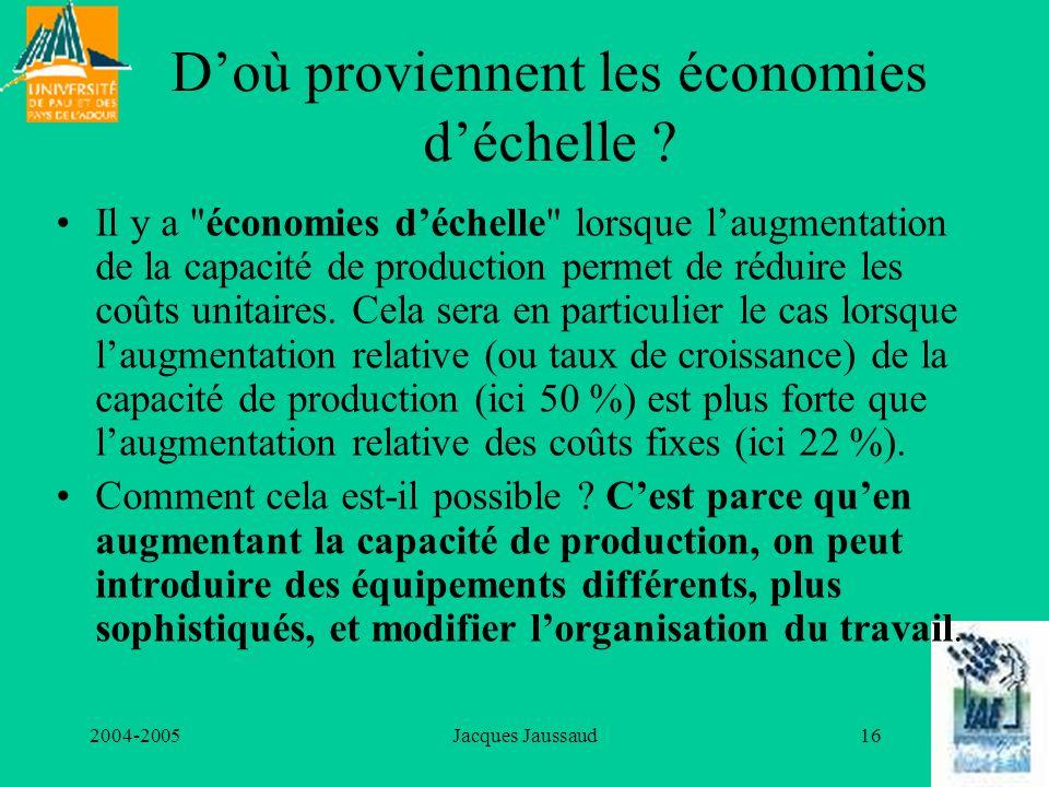 D'où proviennent les économies d'échelle