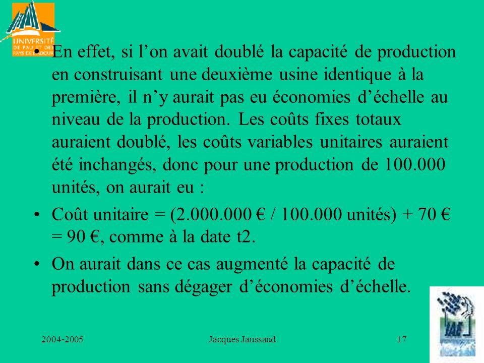 En effet, si l'on avait doublé la capacité de production en construisant une deuxième usine identique à la première, il n'y aurait pas eu économies d'échelle au niveau de la production. Les coûts fixes totaux auraient doublé, les coûts variables unitaires auraient été inchangés, donc pour une production de 100.000 unités, on aurait eu :