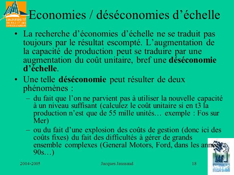 Economies / déséconomies d'échelle