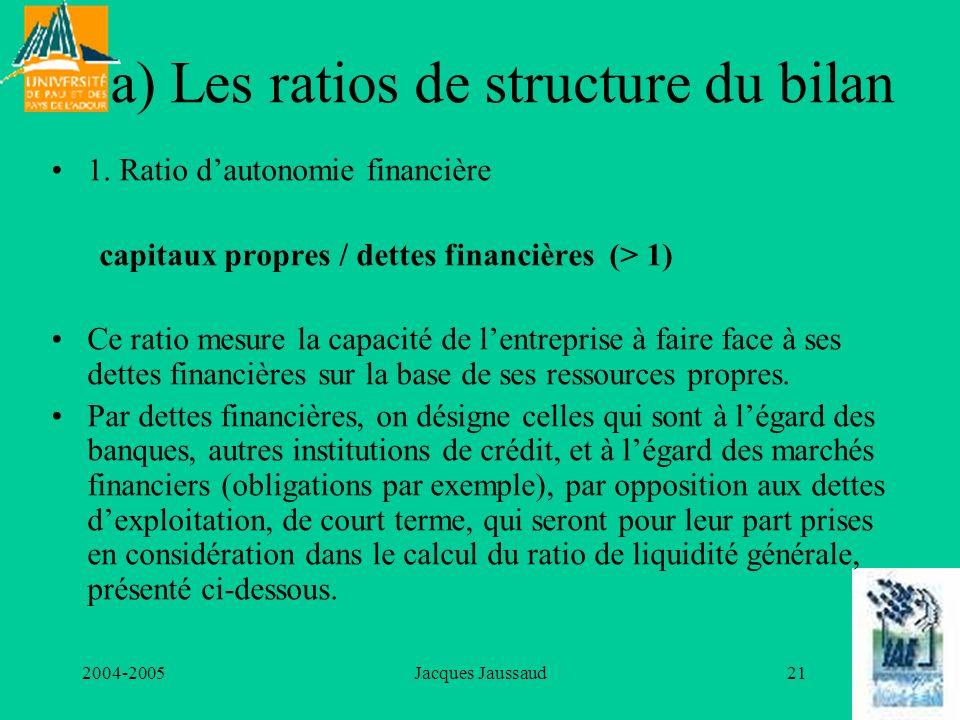 a) Les ratios de structure du bilan