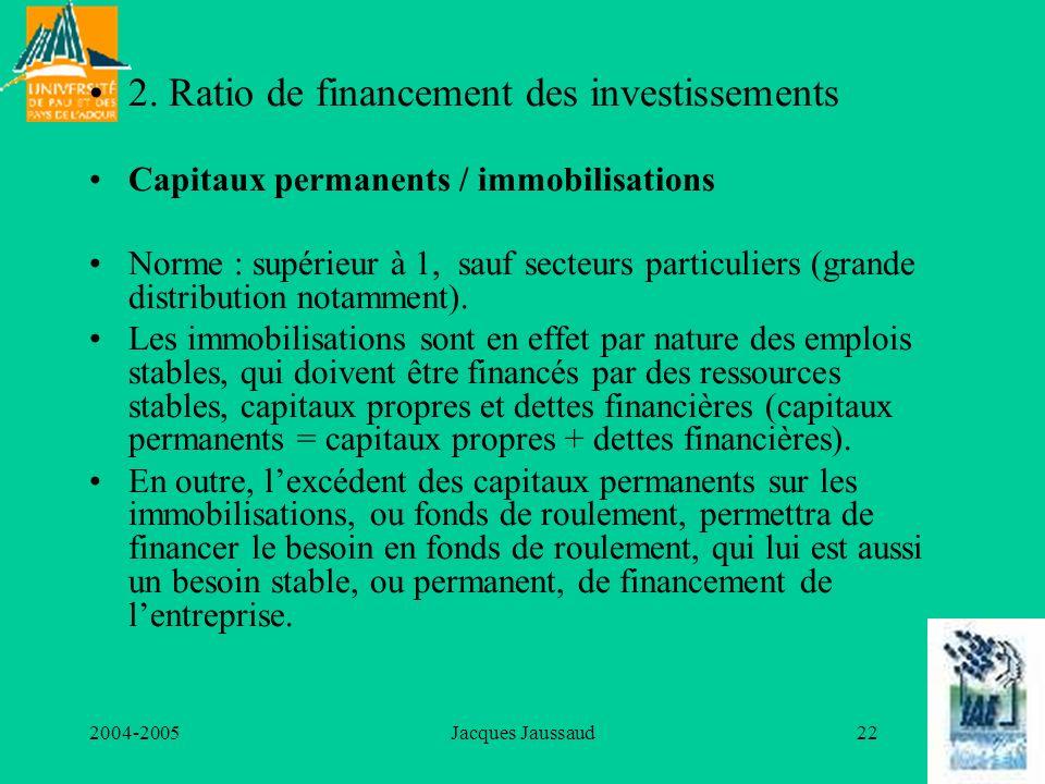 2. Ratio de financement des investissements