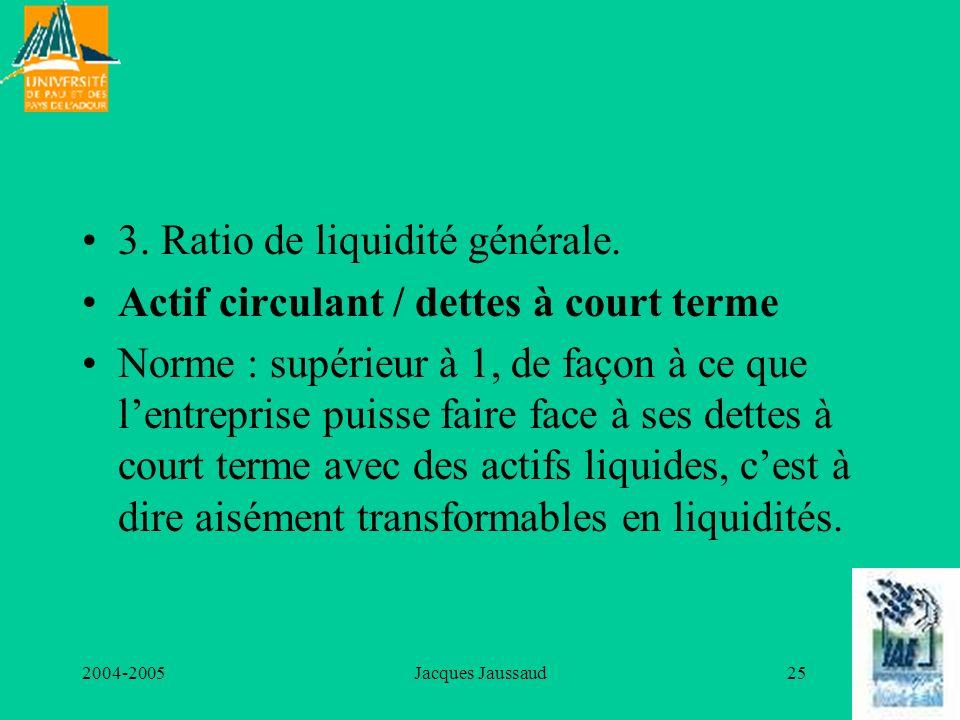 3. Ratio de liquidité générale. Actif circulant / dettes à court terme