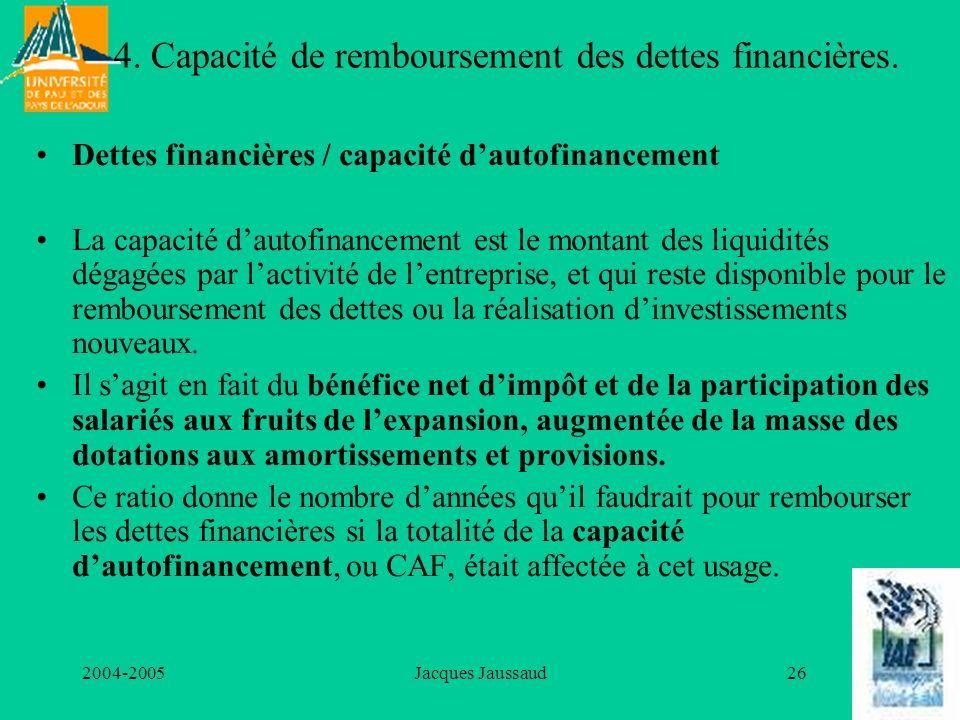 4. Capacité de remboursement des dettes financières.