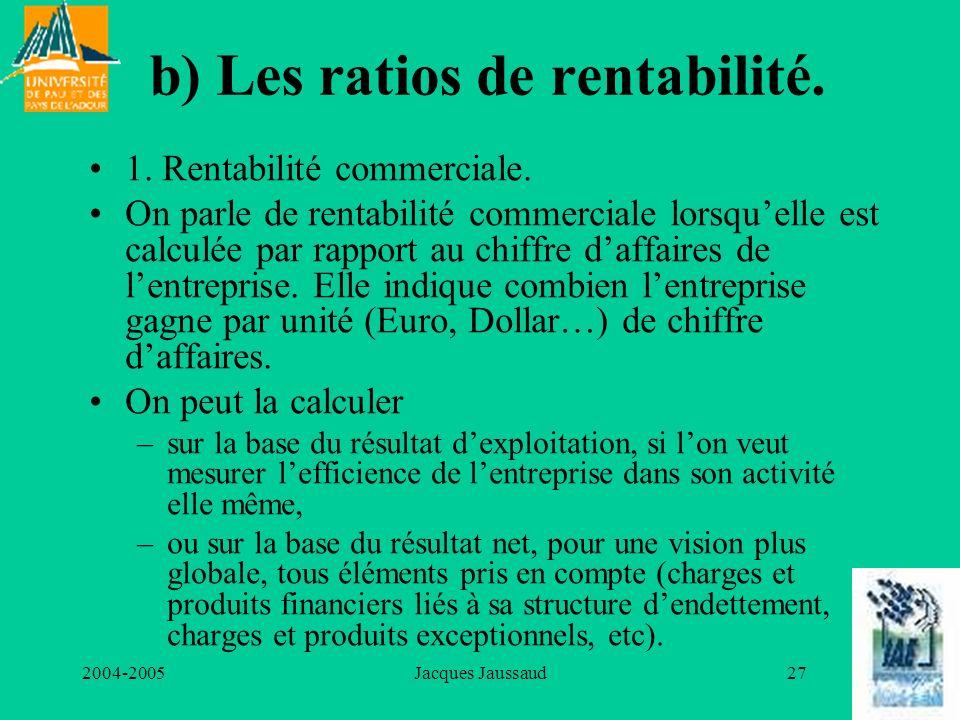 b) Les ratios de rentabilité.