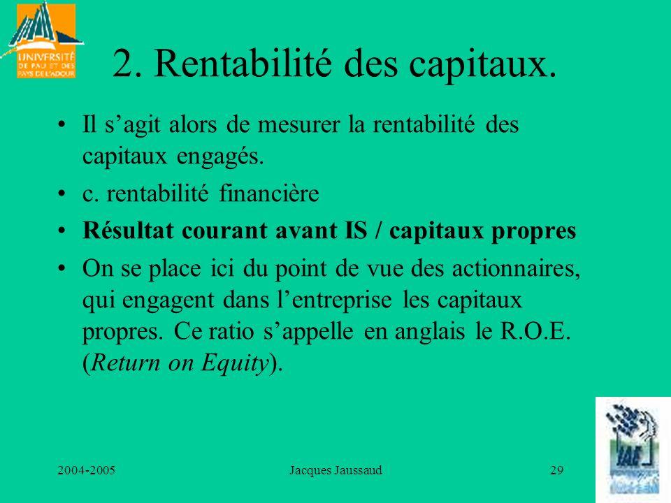 2. Rentabilité des capitaux.