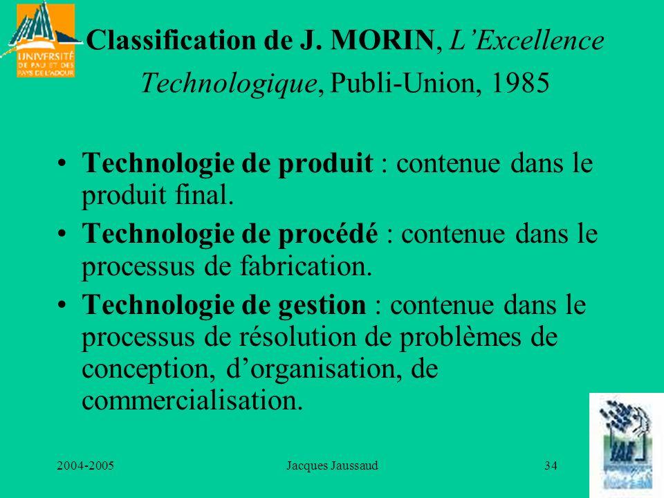 Technologie de produit : contenue dans le produit final.