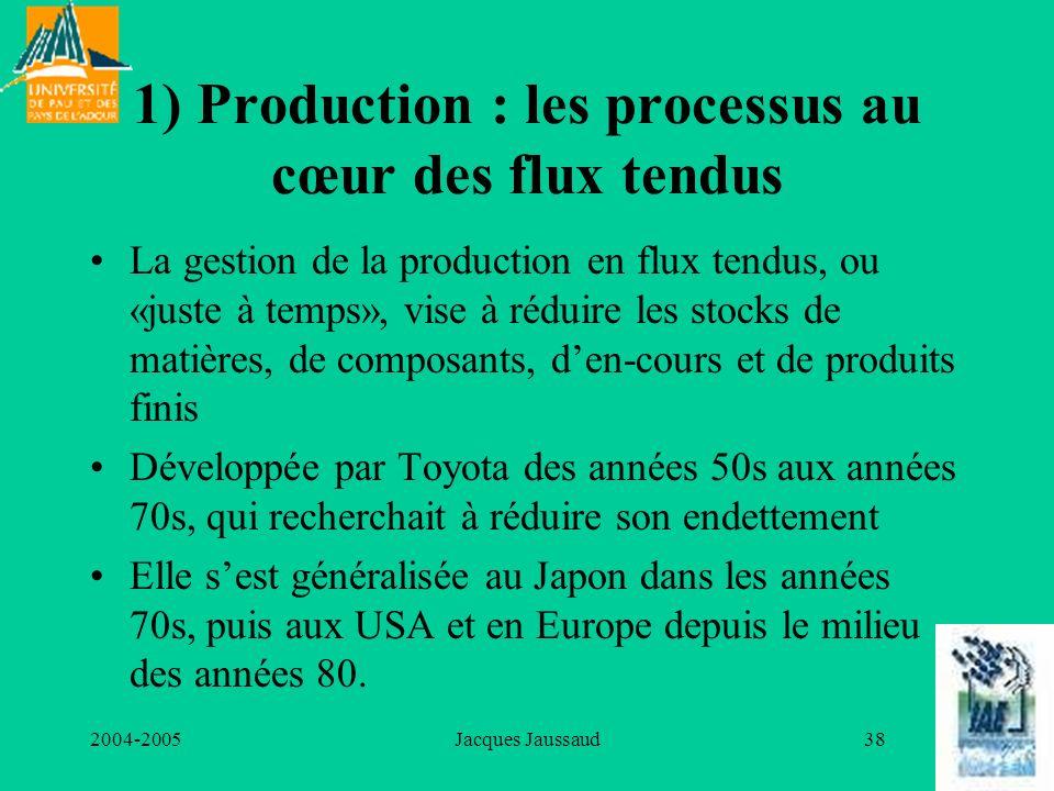 1) Production : les processus au cœur des flux tendus