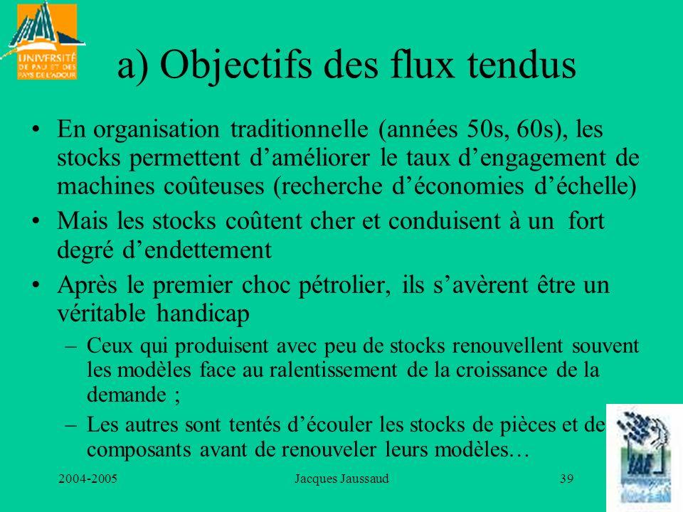 a) Objectifs des flux tendus