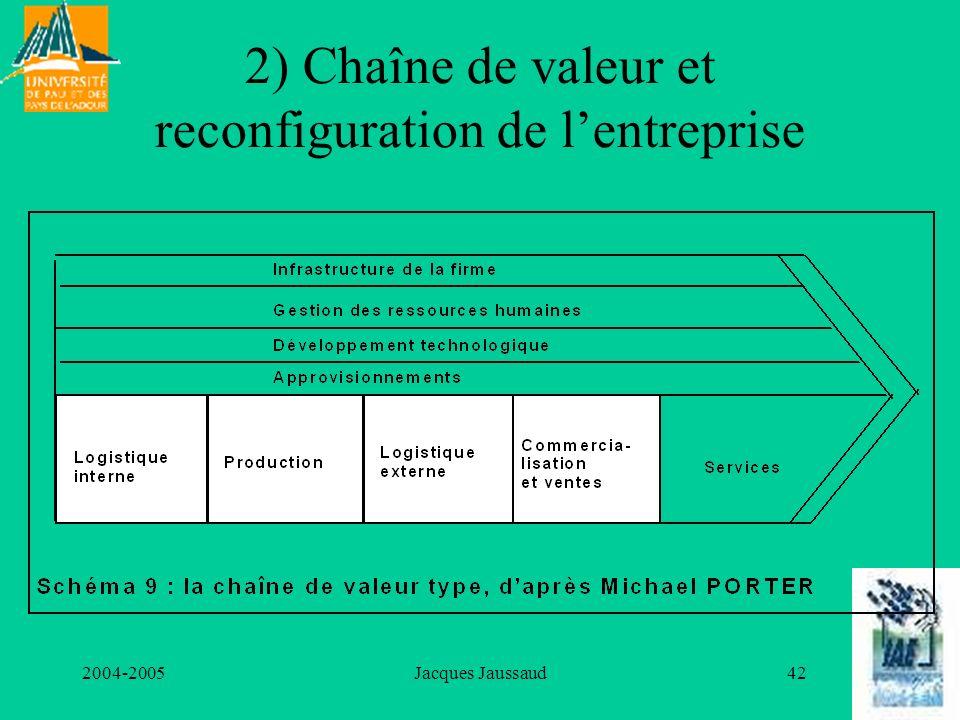 2) Chaîne de valeur et reconfiguration de l'entreprise