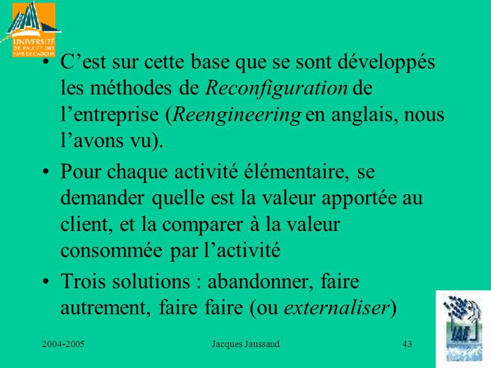 C'est sur cette base que se sont développés les méthodes de Reconfiguration de l'entreprise (Reengineering en anglais, nous l'avons vu).