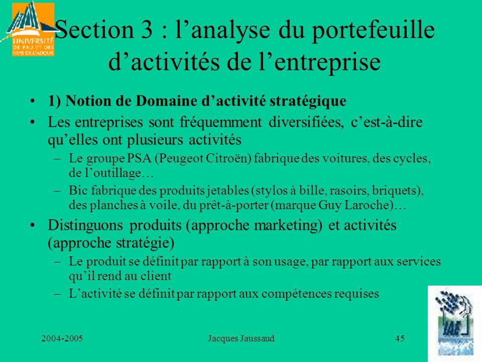 Section 3 : l'analyse du portefeuille d'activités de l'entreprise