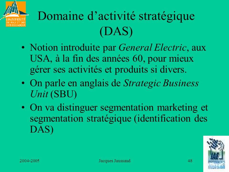 Domaine d'activité stratégique (DAS)