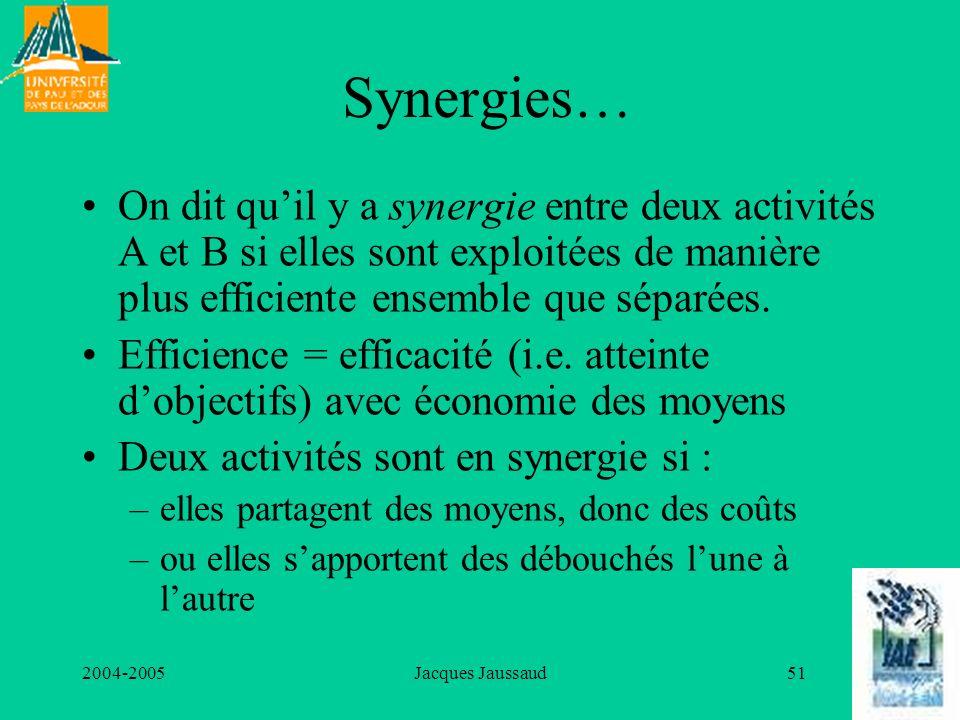 Synergies… On dit qu'il y a synergie entre deux activités A et B si elles sont exploitées de manière plus efficiente ensemble que séparées.