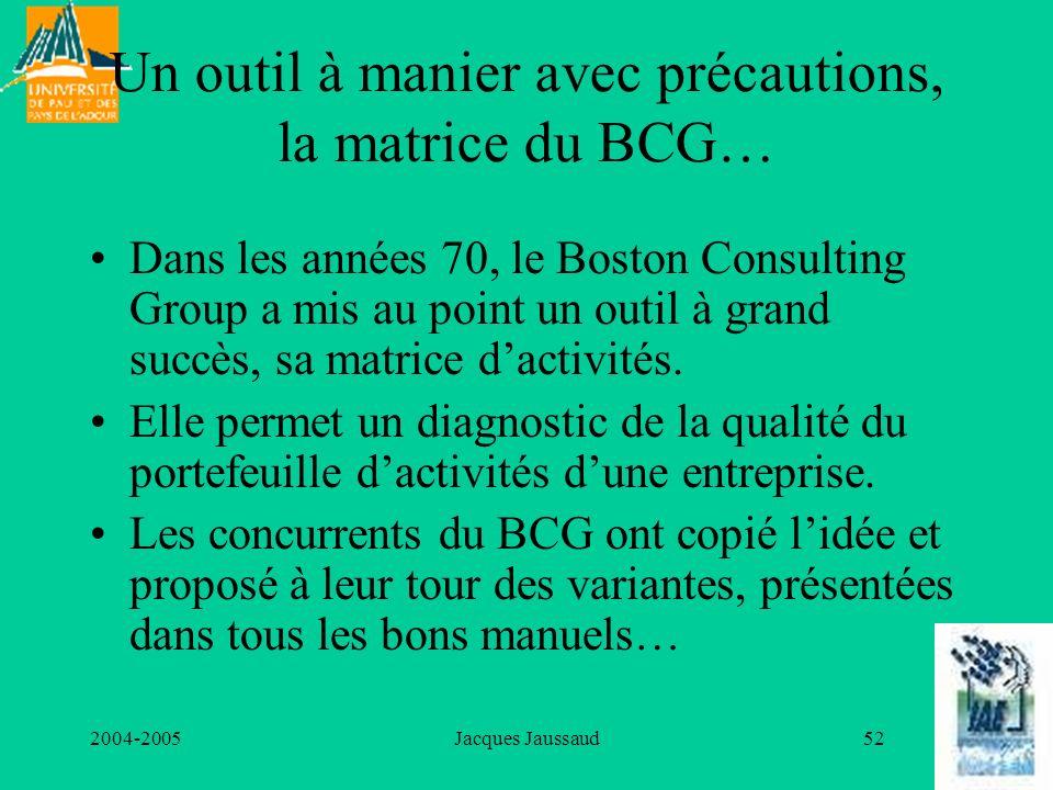 Un outil à manier avec précautions, la matrice du BCG…
