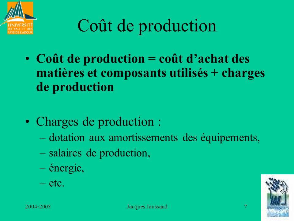 Coût de production Coût de production = coût d'achat des matières et composants utilisés + charges de production.