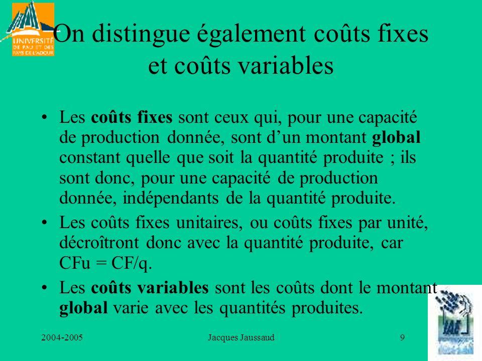 On distingue également coûts fixes et coûts variables