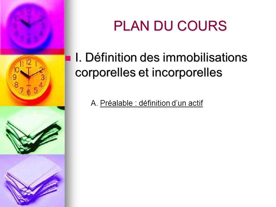PLAN DU COURS I. Définition des immobilisations corporelles et incorporelles.