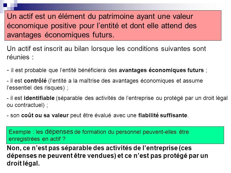 Un actif est un élément du patrimoine ayant une valeur économique positive pour l'entité et dont elle attend des avantages économiques futurs.