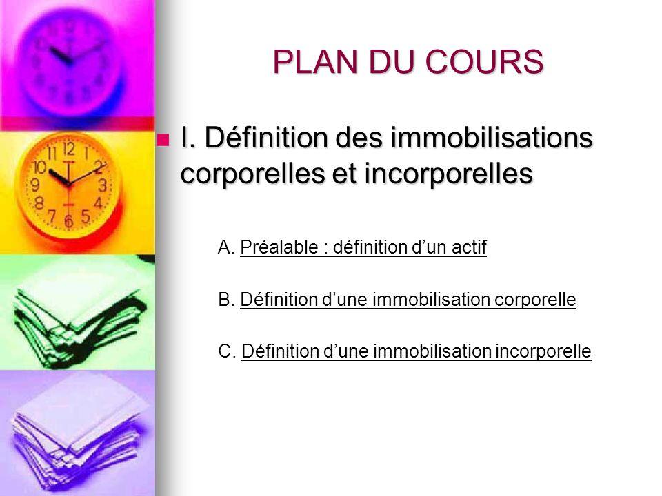 PLAN DU COURS I. Définition des immobilisations corporelles et incorporelles. A. Préalable : définition d'un actif.