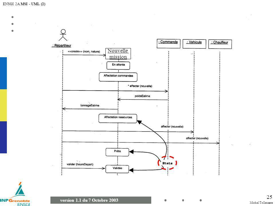 ENSGI 2A MSI - UML (2) Nouvelle mission