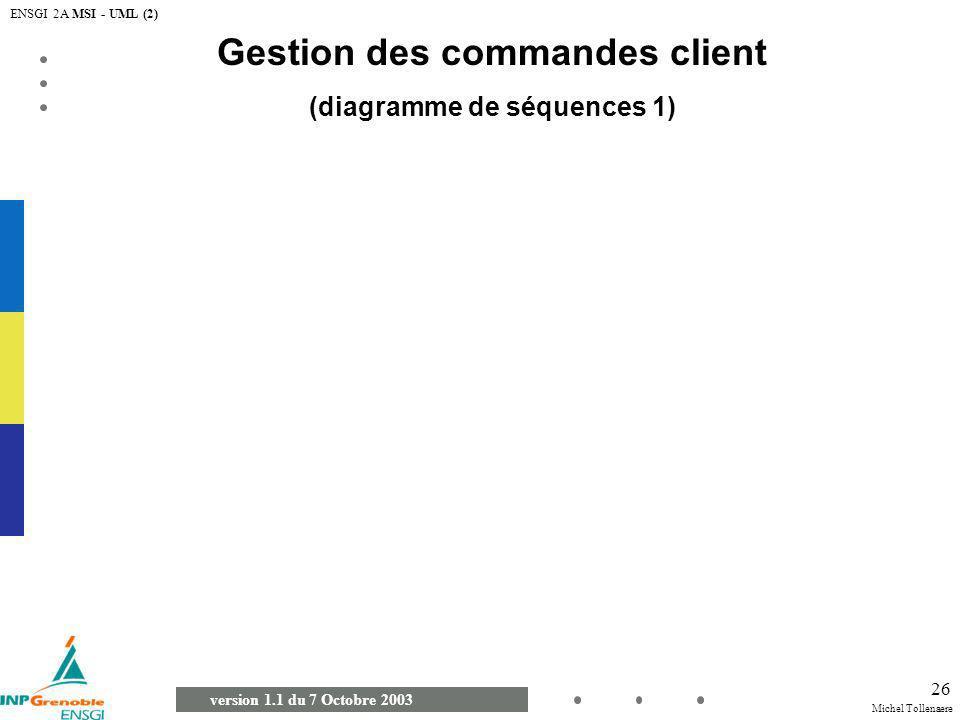Gestion des commandes client (diagramme de séquences 1)