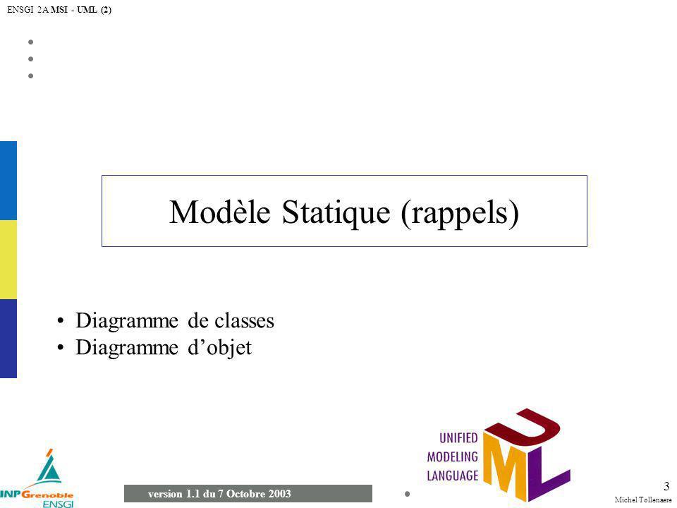 Modèle Statique (rappels)