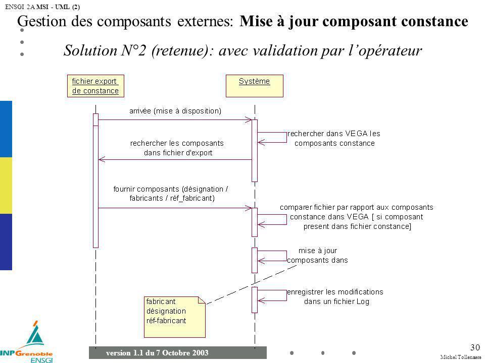 Gestion des composants externes: Mise à jour composant constance