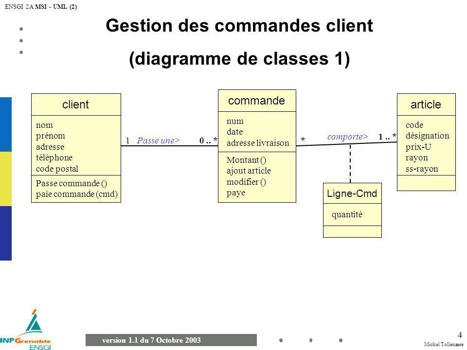 Gestion des commandes client (diagramme de classes 1)