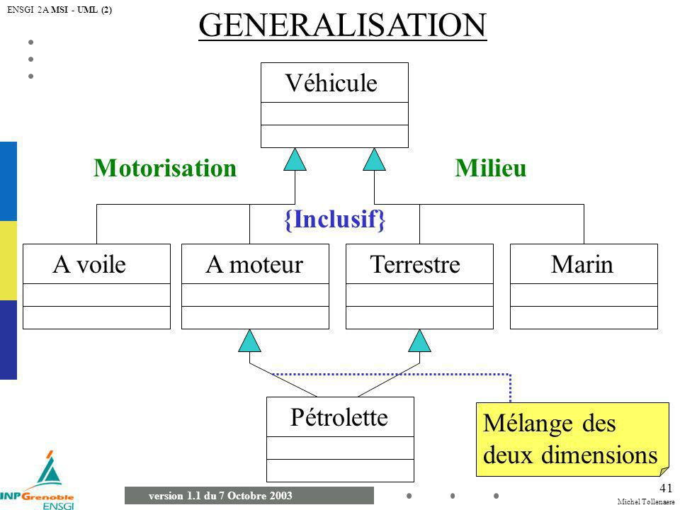 GENERALISATION Véhicule Motorisation Milieu {Inclusif} A voile