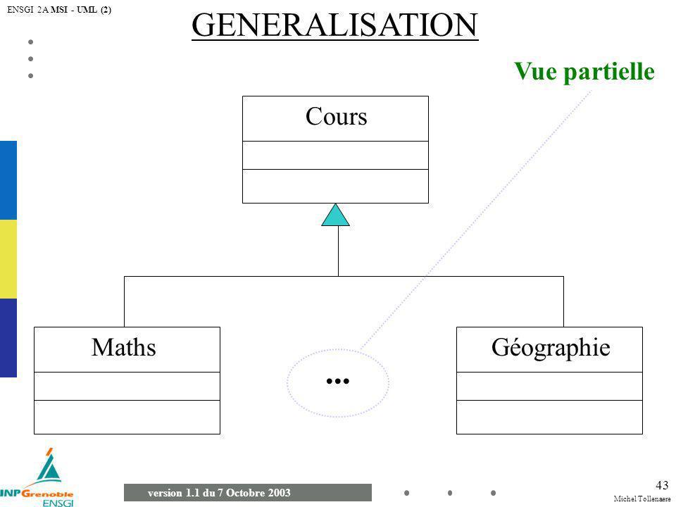 GENERALISATION ... Vue partielle Cours Maths Géographie