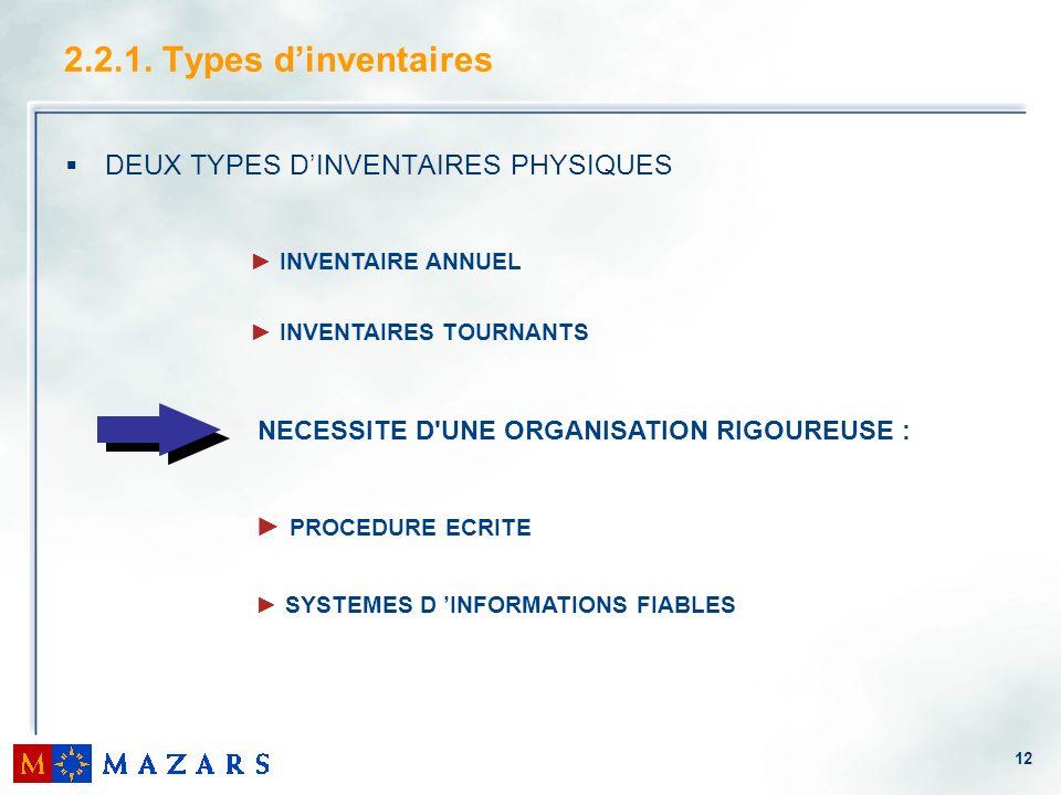 2.2.1. Types d'inventaires DEUX TYPES D'INVENTAIRES PHYSIQUES