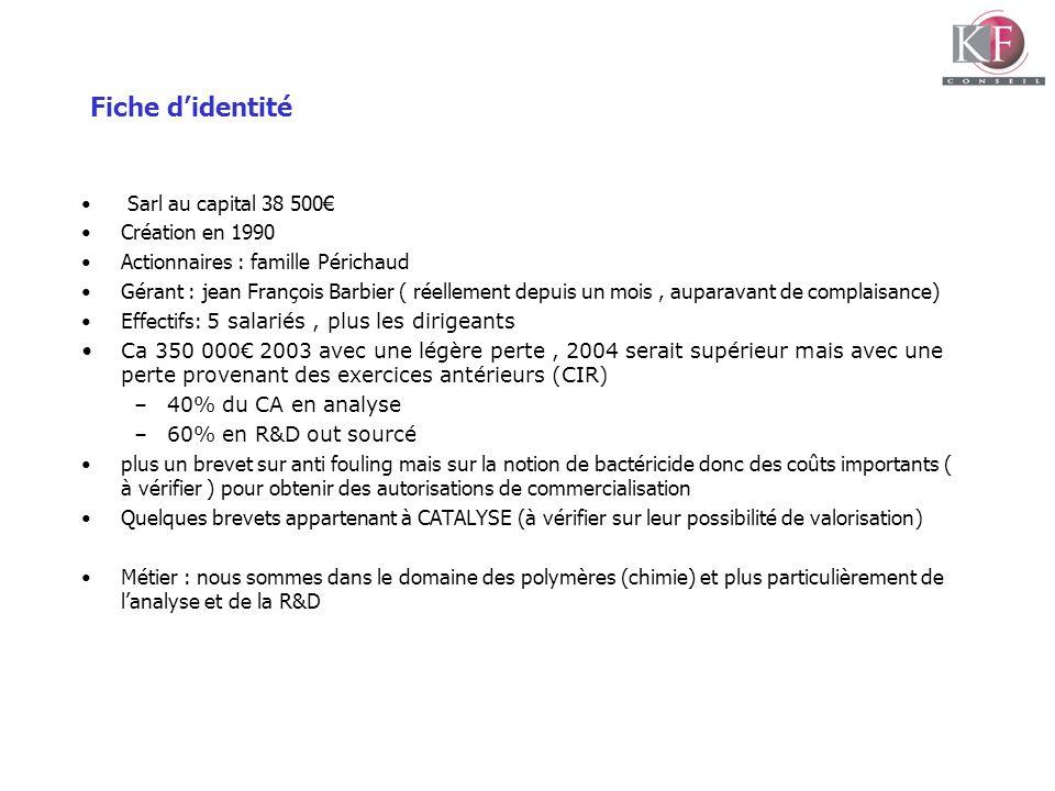 Fiche d'identité Sarl au capital 38 500€ Création en 1990