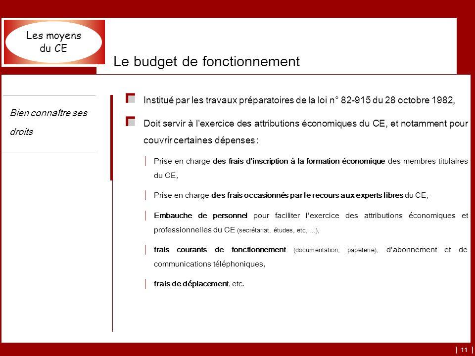 Le budget de fonctionnement