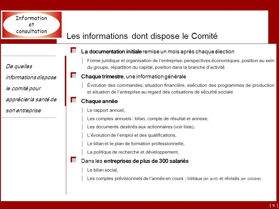 Les informations dont dispose le Comité
