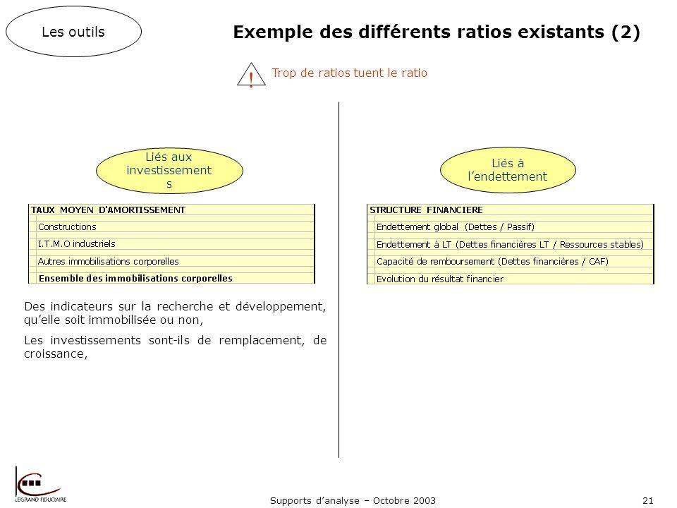 Exemple des différents ratios existants (2)
