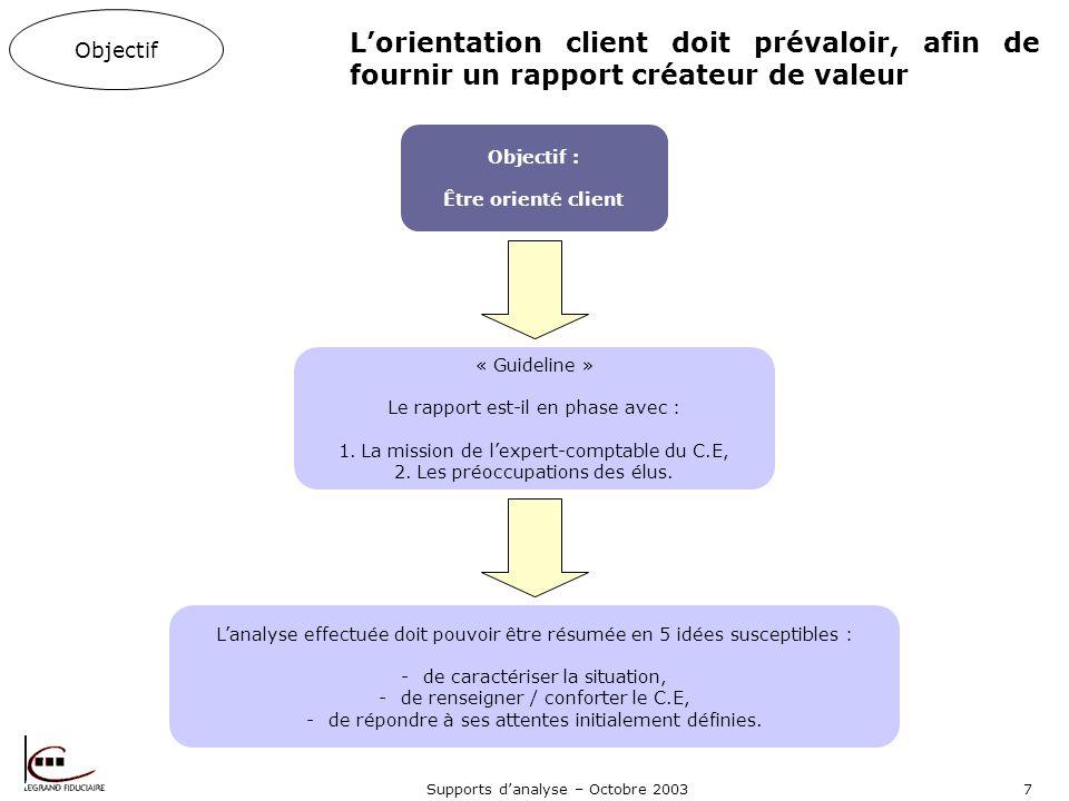 Objectif L'orientation client doit prévaloir, afin de fournir un rapport créateur de valeur. Objectif :