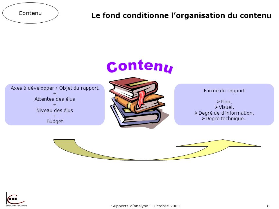 Le fond conditionne l'organisation du contenu