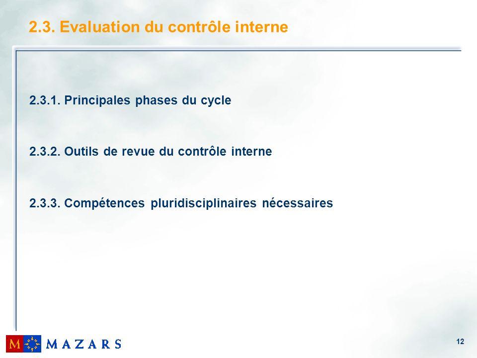 2.3. Evaluation du contrôle interne
