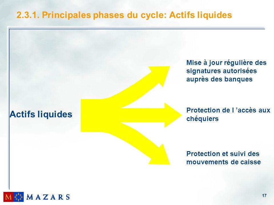 2.3.1. Principales phases du cycle: Actifs liquides