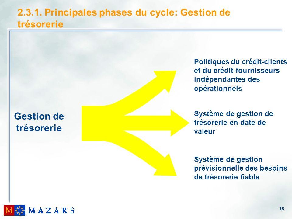 2.3.1. Principales phases du cycle: Gestion de trésorerie